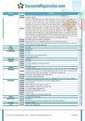 acessórios - Sacos de Aspirador - Page 4
