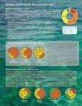 Arrecife Mesoamericano - Page 7