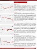 26 de Enero de 2016 China realiza la mayor inyección de liquidez en tres años - Page 3