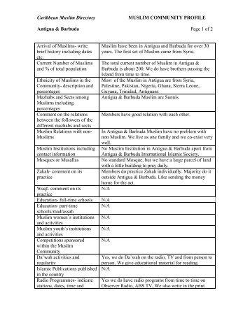 Caribbean Muslim Directory MUSLIM COMMUNITY PROFILE ...