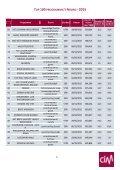 CIM TV Top 100 best bekeken programma's 2015 Noord - Page 6