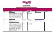 2012 Calendar of Events (as at Aug 2011) - Jamaica, Grand ...