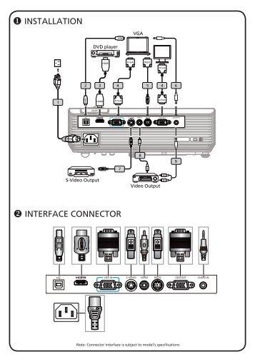 Acer P1163 - Guide de démarrage rapide