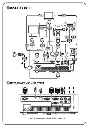 Acer X1173 - Guide de démarrage rapide