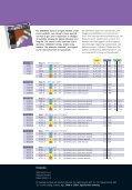 viola variations - Thomastik - Page 2