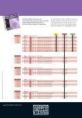 viola variations - Thomastik - Page 6