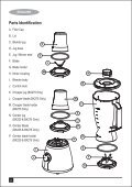 BlackandDecker Mixeur- Bx205 - Type 1 - Instruction Manual - Page 2