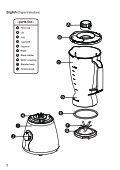 BlackandDecker Mixeur- Bl300 - Type 1 - Instruction Manual (Européen) - Page 2