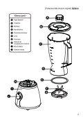 BlackandDecker Mixeur- Bl300 - Type 1 - Instruction Manual (Européen) - Page 7
