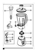 BlackandDecker Mixeur- Bs500 - Type 1 - Instruction Manual (Européen) - Page 2