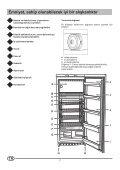 KitchenAid S 46 B - Refrigerator - S 46 B - Refrigerator TR (F033790) Mode d'emploi - Page 4