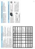 KitchenAid 10079328 MWO 140 W - Microwave - 10079328 MWO 140 W - Microwave DA (858720016290) Mode d'emploi - Page 5