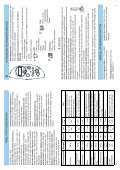 KitchenAid 10079328 MWO 140 W - Microwave - 10079328 MWO 140 W - Microwave DA (858720016290) Mode d'emploi - Page 7