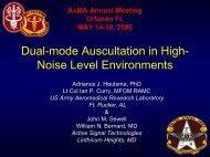 Impulse Noise - Active Signal Technologies