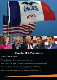 Race for U.S Presidency