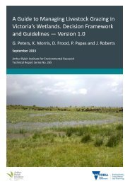 ARI-Technical-Report-265-Guide-to-managing-livestock-grazing-in-wetlands-decision-framework-V1.0