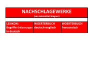 Woerterbuch Technisches Franzoesisch Automobiltechnik/ Kfz-Elektronik