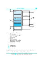 KitchenAid A 301/G - Refrigerator - A 301/G - Refrigerator FR (853917601000) Guide de consultation rapide