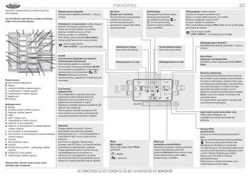 KitchenAid 20RB-D4L A+ - Side-by-Side - 20RB-D4L A+ - Side-by-Side FI (858645015000) Guide de consultation rapide