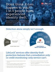 1 in 4 people have experienced identity theft