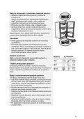KitchenAid ZS 101 - Freezer - ZS 101 - Freezer CS (850736110000) Mode d'emploi - Page 4