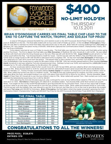 the final table - Foxwoods Resort Casino