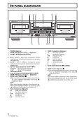 Pioneer CT-W208R - User manual - turc - Page 6