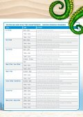 5-28 FEBRUARY SURFERS PARADISE - Page 5