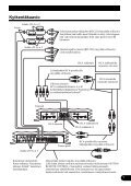 Pioneer GM-X944 - User manual - finnois - Page 7