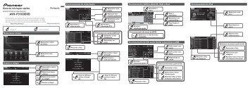 Pioneer AVH-P3100DVD - Quickstart manual - portugais