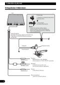 Pioneer GEX-P7000TVP - User manual - finnois - Page 6
