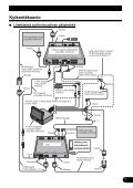 Pioneer GEX-P7000TVP - User manual - finnois - Page 7