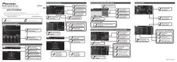 Pioneer AVH-P4100DVD - Installation manual - italien, néerlandais
