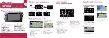 Pioneer AVIC-F9210BT - Quickstart manual - turc