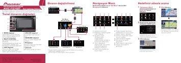 Pioneer AVIC-F3210BT - Quickstart manual - turc