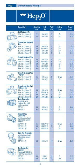 Hep2O trade price list - March 2010