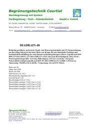 DIADRAIN-40 Drain- und Wasserspeicherplatte