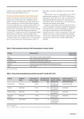G20 subsidies to oil gas and coal production United States - Page 7