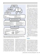 Delir und Delirmanagement - Seite 6