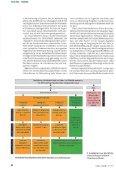 Prävention gegen mikrobiellen Befall - Seite 3