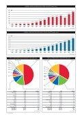 GWEC-PRstats-2015_LR - Page 3