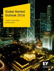 Global Market Outlook 2016