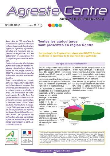 analyse et resultats - DRAAF du Centre