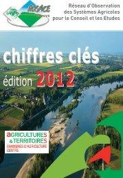 Téléchargez le mémento chiffres clés 2012 - Chambre d'agriculture ...