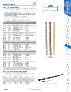 Forks 2 - Page 7