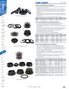 Headsets - Page 4