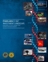 IC S&T INVESTMENT LANDSCAPE