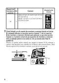 Sony SPK-HCH - SPK-HCH Mode d'emploi Roumain - Page 6