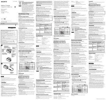 Sony BC-TRW - BC-TRW Consignes d'utilisation Finlandais