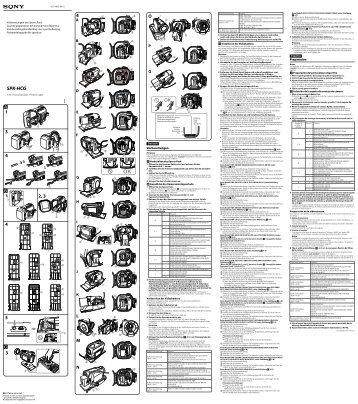 Sony SPK-HCG - SPK-HCG Consignes d'utilisation Suédois